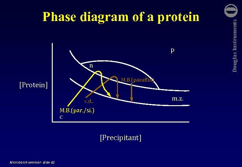p n M. B. (paraffin) [Protein] m. z. v. d. . M. B.