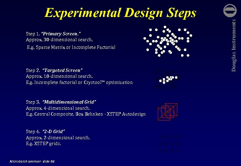 """Step 1. """"Primary Screen. """" Approx. 30 -dimensional search. E. g. Sparse Matrix or"""