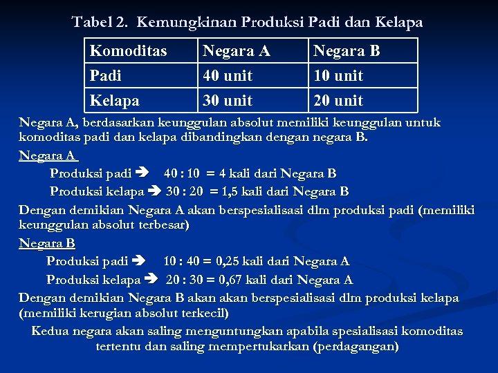 Tabel 2. Kemungkinan Produksi Padi dan Kelapa Komoditas Padi Kelapa Negara A 40 unit