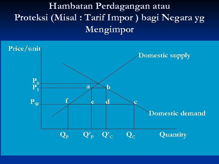 Hambatan Perdagangan atau Proteksi (Misal : Tarif Impor ) bagi Negara yg Mengimpor Price/unit