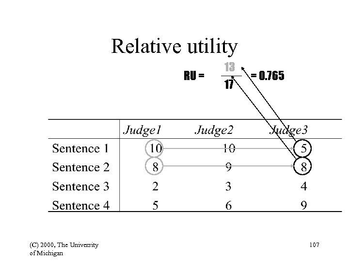 Relative utility RU = (C) 2000, The University of Michigan 13 17 = 0.