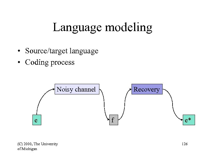 Language modeling • Source/target language • Coding process Noisy channel e (C) 2000, The