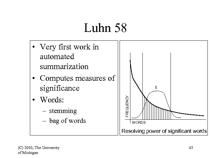 Luhn 58 – stemming – bag of words E FREQUENCY • Very first work