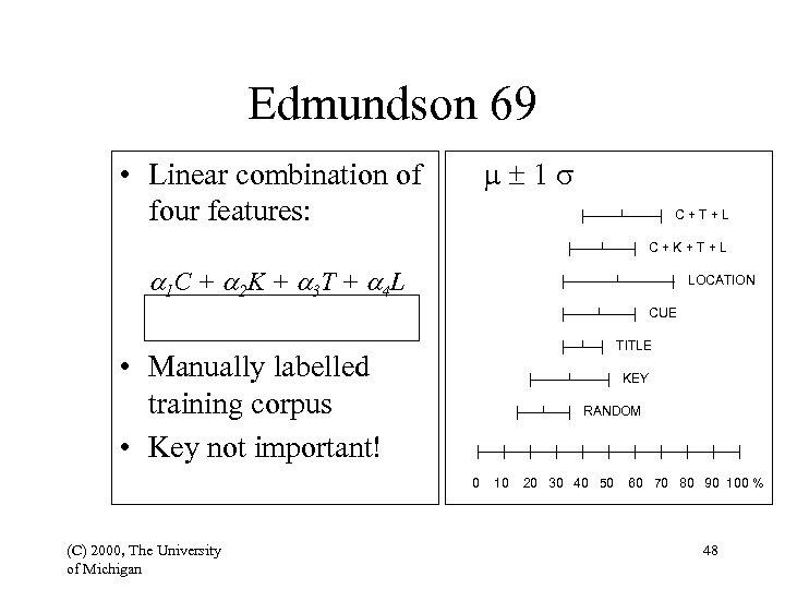 Edmundson 69 1 • Linear combination of four features: C+T+L C+K+T+L 1 C +