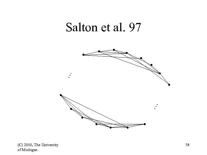 … … Salton et al. 97 (C) 2000, The University of Michigan 58