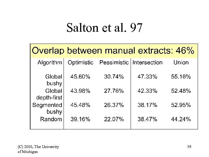Salton et al. 97 (C) 2000, The University of Michigan 59