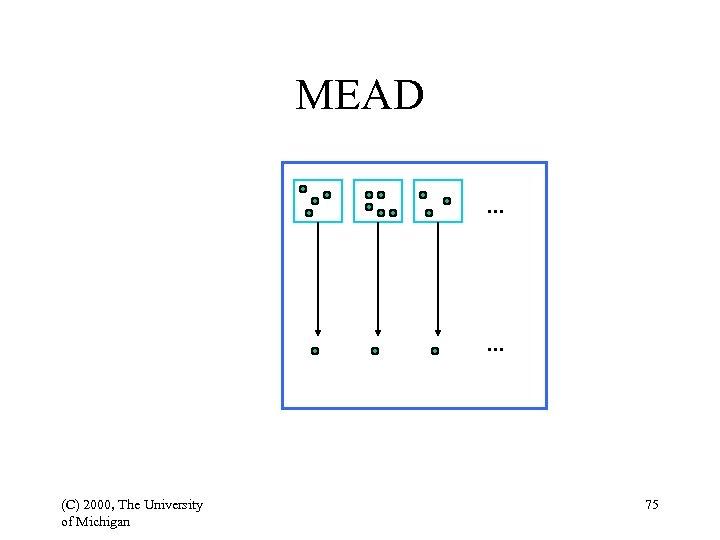 MEAD. . . (C) 2000, The University of Michigan 75