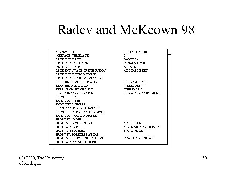 Radev and Mc. Keown 98 MESSAGE: ID MESSAGE: TEMPLATE INCIDENT: DATE INCIDENT: LOCATION INCIDENT: