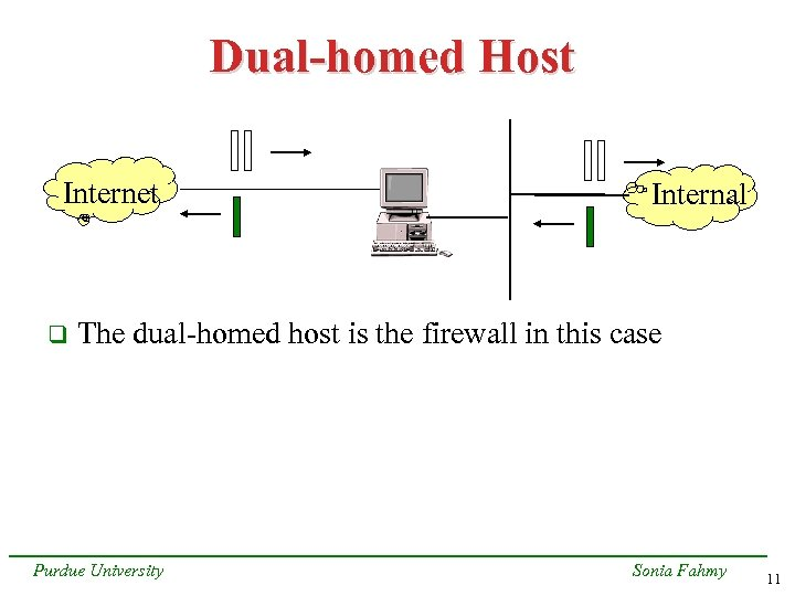 Dual-homed Host Internet q Internal The dual-homed host is the firewall in this case