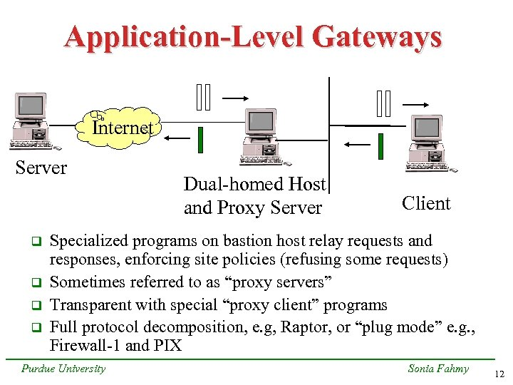 Application-Level Gateways Internet Server q q Dual-homed Host and Proxy Server Client Specialized programs