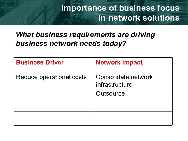 Importance of business focus in network solutions What business requirements are driving business network