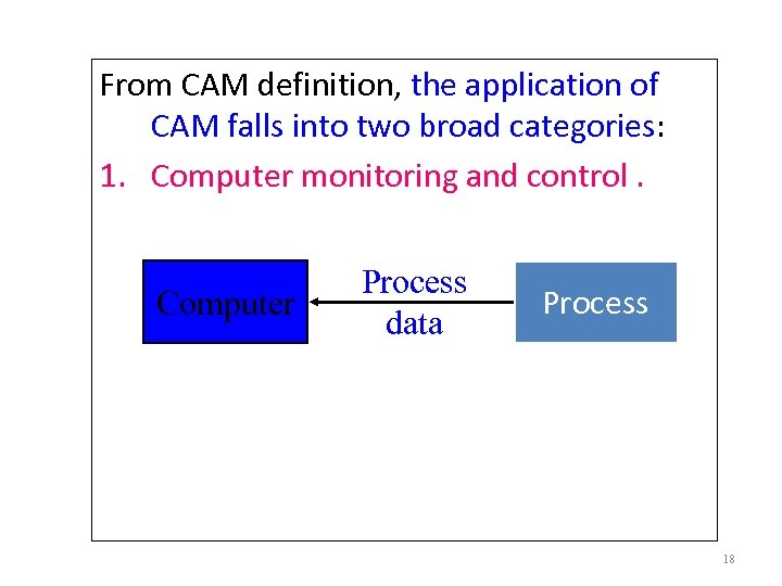 From CAM definition, the application of CAM falls into two broad categories: 1. Computer