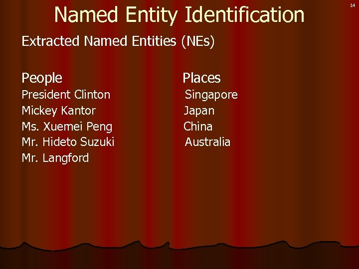 Named Entity Identification Extracted Named Entities (NEs) People Places President Clinton Mickey Kantor Ms.