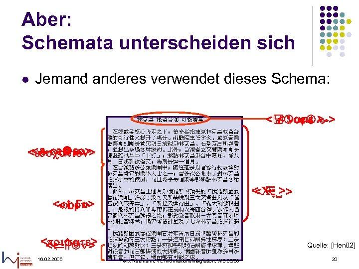 Aber: Schemata unterscheiden sich l Jemand anderes verwendet dieses Schema: < name > <