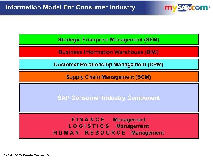 Information Model For Consumer Industry Strategic Enterprise Management (SEM) Business Information Warehouse (BIW) Customer