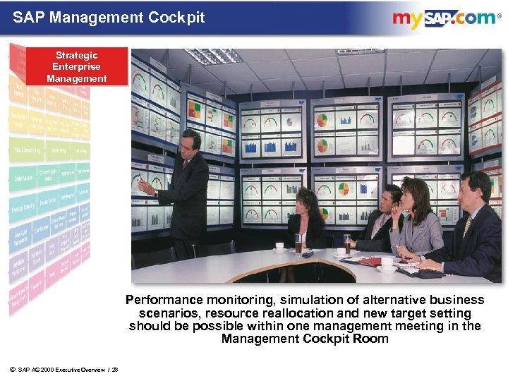 SAP Management Cockpit Strategic Enterprise Management Performance monitoring, simulation of alternative business scenarios, resource