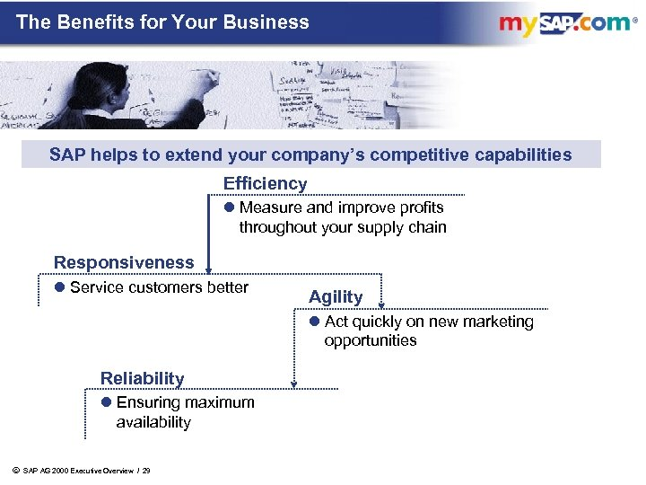 The Benefits for Your Business SAP helps to extend your company's competitive capabilities Efficiency