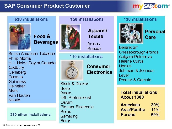 SAP Consumer Product Customer 630 installations Food & Beverages British American Tobacco Philip Morris