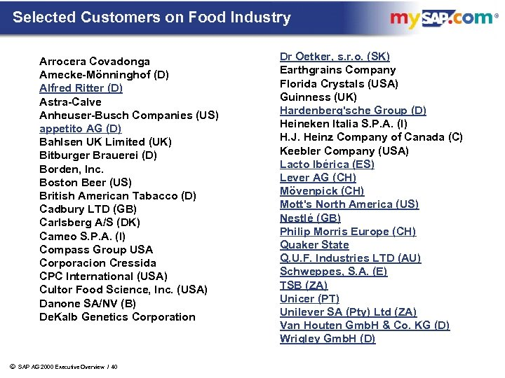 Selected Customers on Food Industry Arrocera Covadonga Amecke-Mönninghof (D) Alfred Ritter (D) Astra-Calve Anheuser-Busch