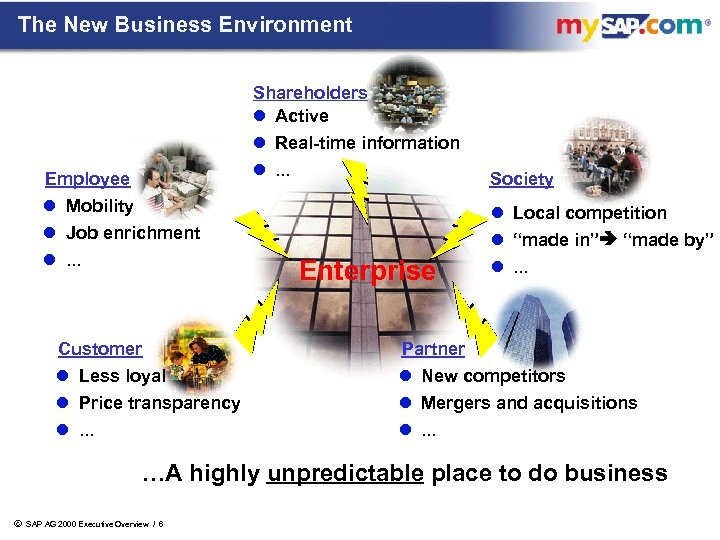 The New Business Environment Shareholders l Active l Real-time information l. . . Employee