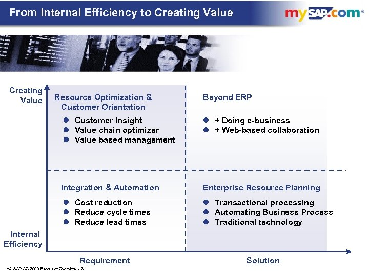 From Internal Efficiency to Creating Value Resource Optimization & Customer Orientation Beyond ERP l