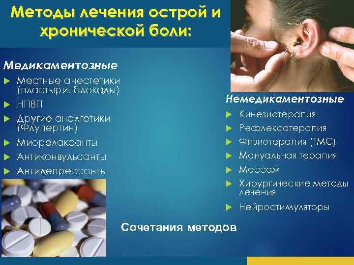 Методы лечения острой и хронической боли: Медикаментозные Местные анестетики (пластыри, блокады) НПВП Другие аналгетики