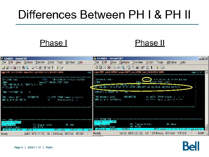 Differences Between PH I & PH II Phase I CEL Page 8 | 2009