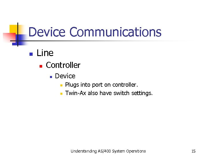 Device Communications n Line n Controller n Device n n Plugs into port on
