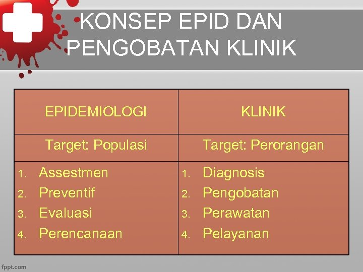 KONSEP EPID DAN PENGOBATAN KLINIK EPIDEMIOLOGI Target: Populasi 1. 2. 3. 4. KLINIK Target: