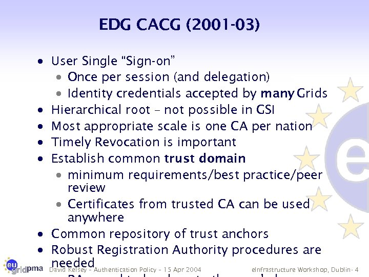"""EDG CACG (2001 -03) · User Single """"Sign-on"""" · Once per session (and delegation)"""