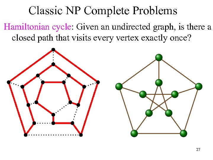Classic NP Complete Problems Hamiltonian cycle: Given an undirected graph, is there a closed
