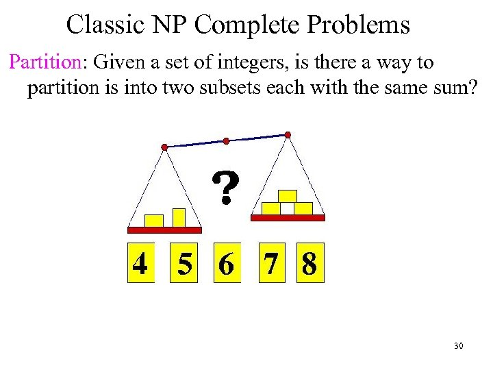 Classic NP Complete Problems Partition: Given a set of integers, is there a way