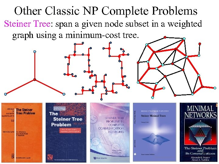 Other Classic NP Complete Problems Steiner Tree: span a given node subset in a