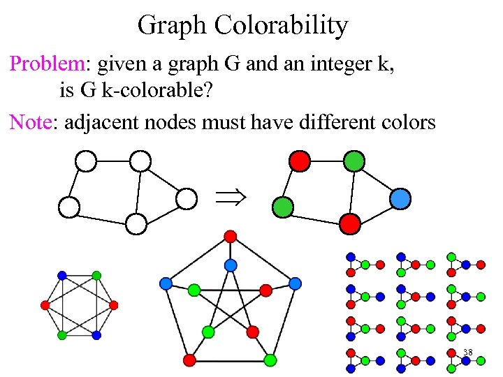 Graph Colorability Problem: given a graph G and an integer k, is G k-colorable?