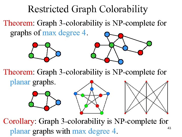 Restricted Graph Colorability Theorem: Graph 3 -colorability is NP-complete for graphs of max degree