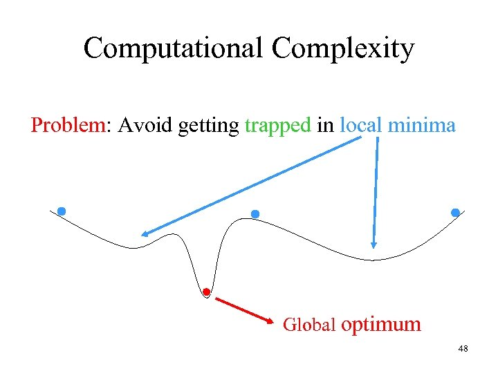 Computational Complexity Problem: Avoid getting trapped in local minima Global optimum 48