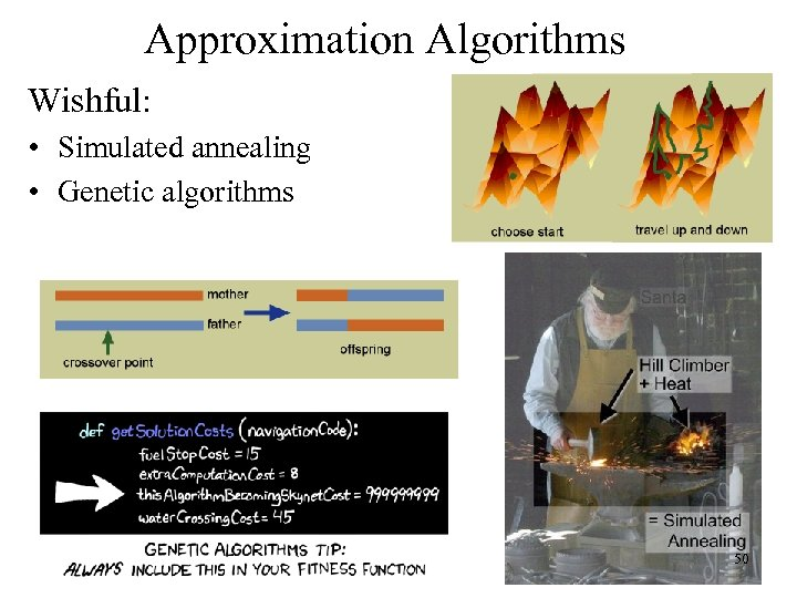 Approximation Algorithms Wishful: • Simulated annealing • Genetic algorithms 50