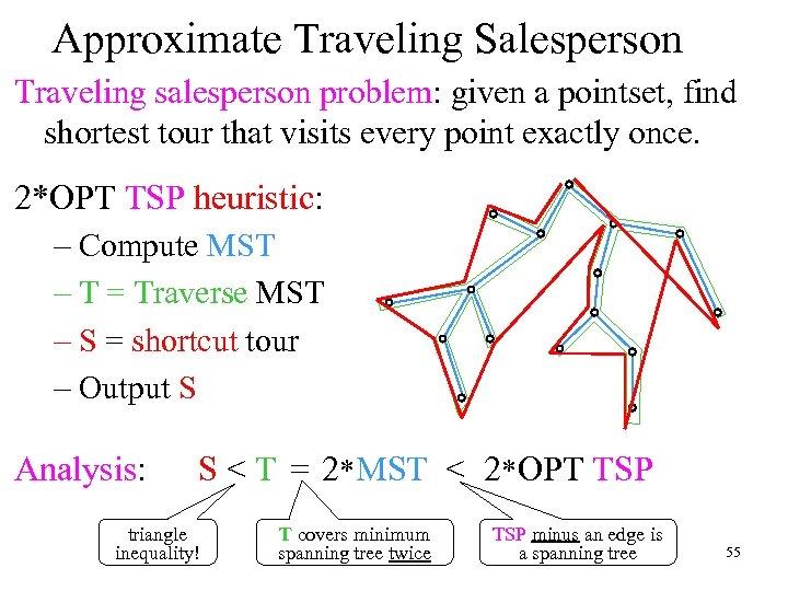 Approximate Traveling Salesperson Traveling salesperson problem: given a pointset, find shortest tour that visits