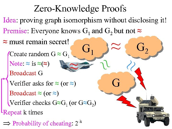 Zero-Knowledge Proofs Idea: proving graph isomorphism without disclosing it! Premise: Everyone knows G 1
