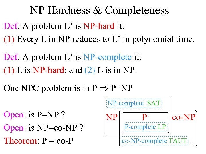 NP Hardness & Completeness Def: A problem L' is NP-hard if: (1) Every L