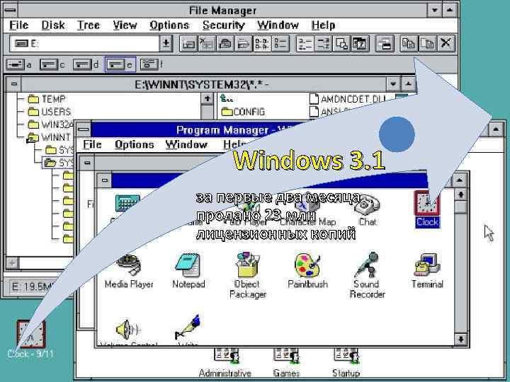 Windows 3. 1 за первые два месяца продано 23 млн лицензионных копий