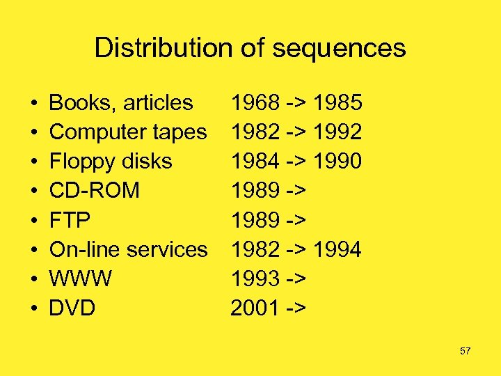 Distribution of sequences • • Books, articles 1968 -> 1985 Computer tapes 1982 ->