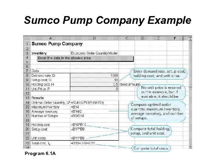 Sumco Pump Company Example Program 6. 1 A