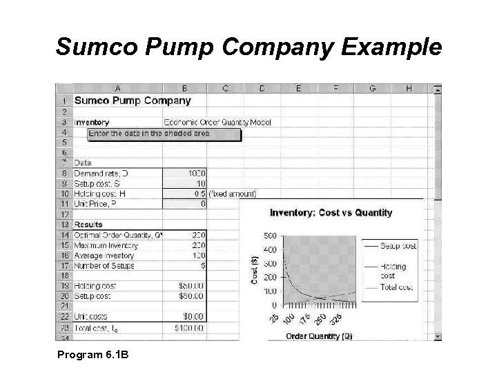 Sumco Pump Company Example Program 6. 1 B
