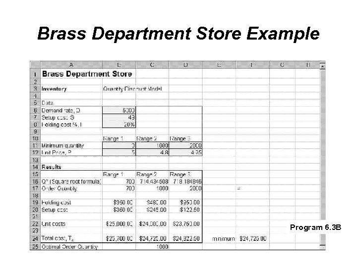 Brass Department Store Example Program 6. 3 B