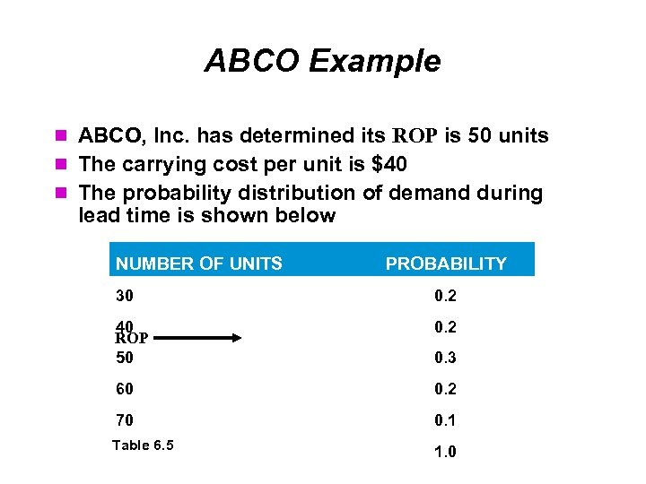 ABCO Example ABCO, Inc. has determined its ROP is 50 units The carrying cost