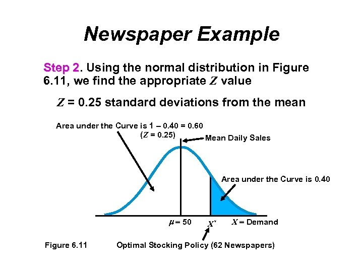 Newspaper Example Step 2. Using the normal distribution in Figure 2 6. 11, we