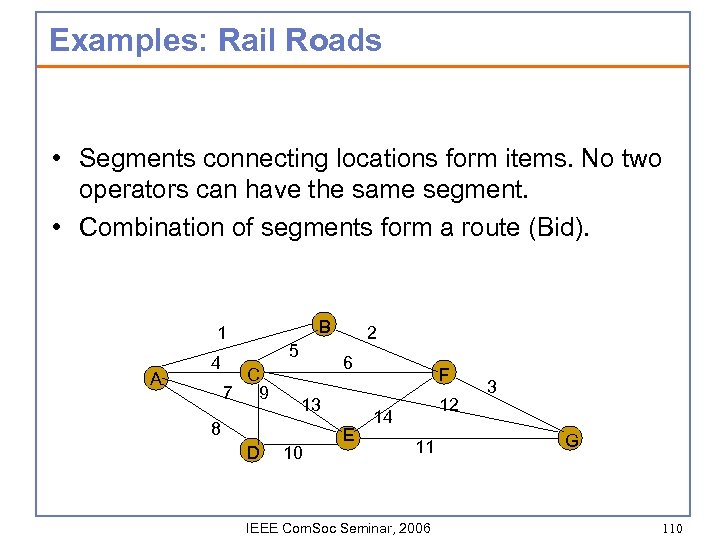 Examples: Rail Roads • Segments connecting locations form items. No two operators can have