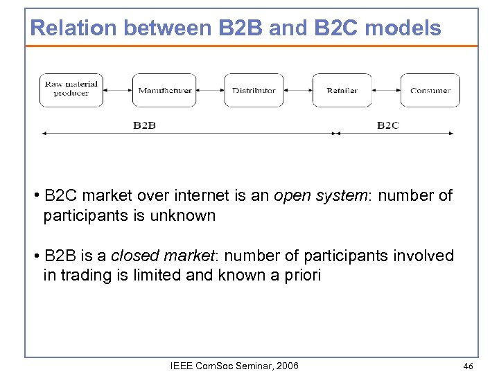 Relation between B 2 B and B 2 C models • B 2 C