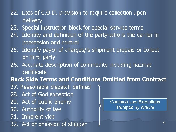 22. Loss of C. O. D. provision to require collection upon delivery 23. Special